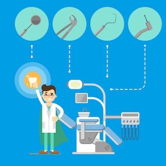Стоматологический кабинет баннер с стоматологом и стоматологическим креслом
