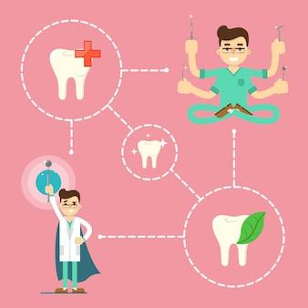Иллюстрация стоматологического кабинета с мужской стоматолог