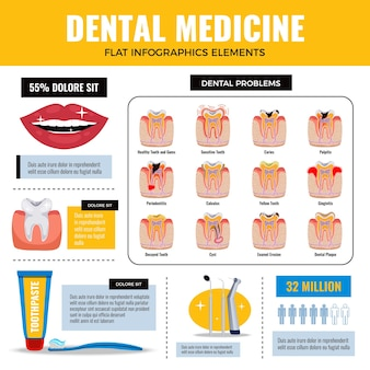 Dental oral problems treatment flat infographic elements poster with caries tooth plaque enamel erosion toothpaste