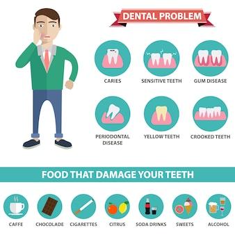 Disegno problemi dentali