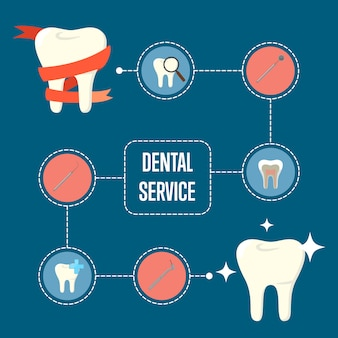 Dental service banner with round icons