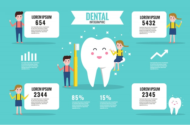 치과 인포 그래픽
