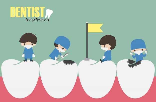 Dentists check up in your teeth and looking for dental caries