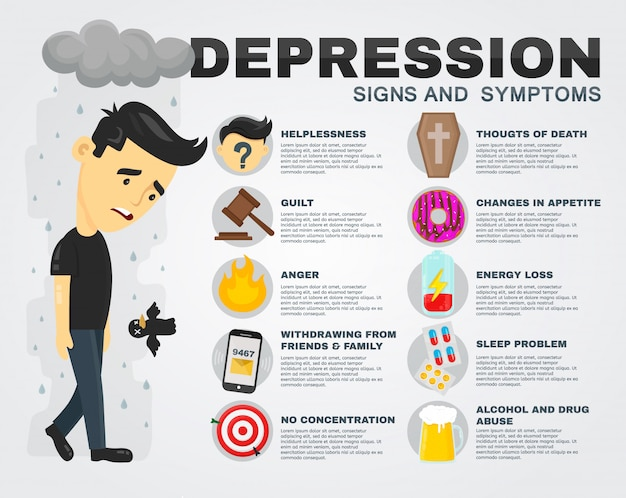 Depression signs and symptoms infographic .  flat cartoon illustration poster. sad men character