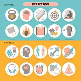 Depression symptoms and treatment icons set