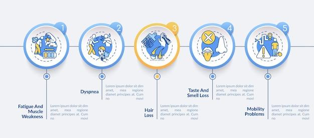 Описание симптомов инфографического шаблона