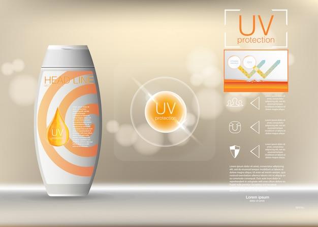 化粧品製品の広告をデザインします。イラスト。日焼け止め剤の広告テンプレート、クリームや液体、背景と日焼け止め化粧品のデザイン。