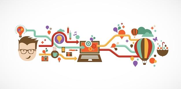 디자인, 크리에이티브, 아이디어 및 혁신 개념