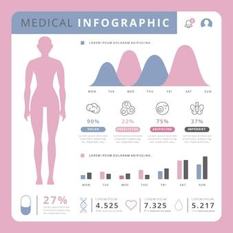 의료 인포 그래픽을위한 디자인