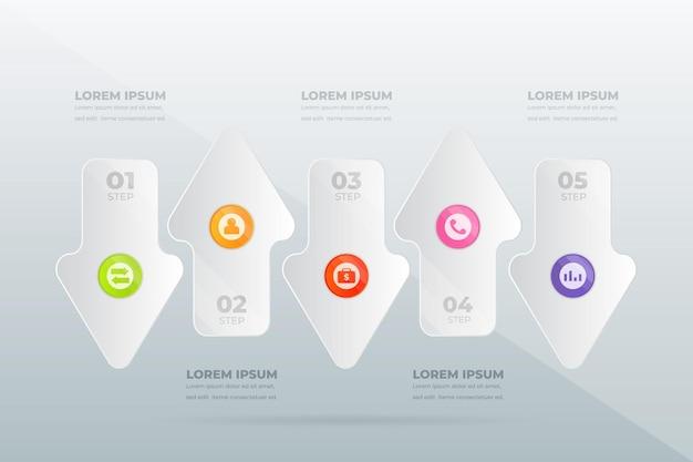 現代のプロフェッショナルなステップを設計する