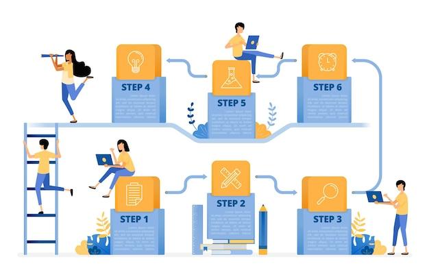 학교 일정 및 학습 프로세스가 포함 된 교육 인포 그래픽 디자인.