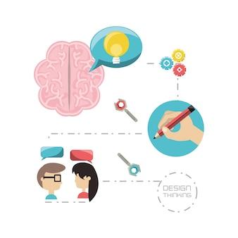 デザイン思考の関連アイコン