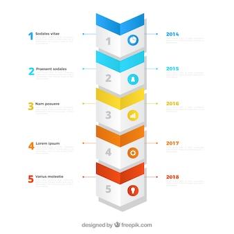 Подробная временная шкала бизнеса с плоской конструкцией