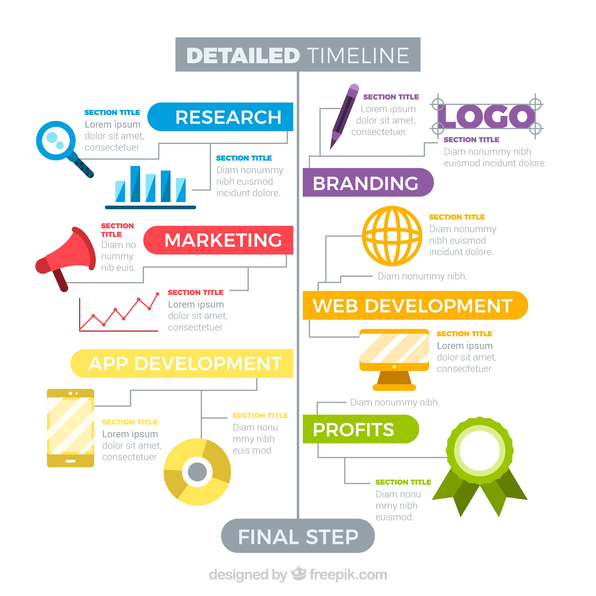 Detailed business timeline with flat design