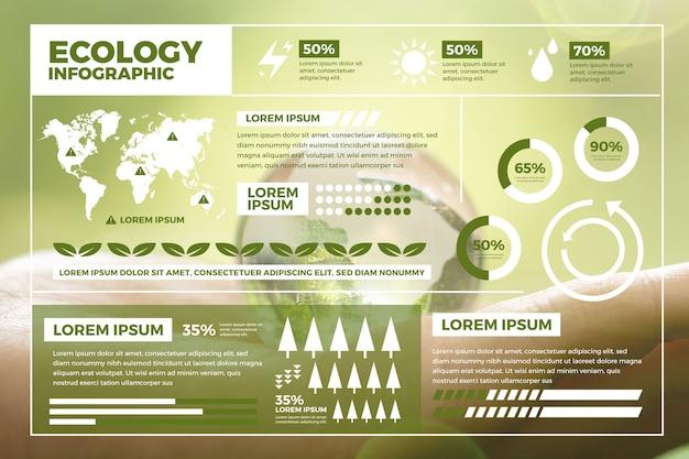 Подробная экология инфографики с фото
