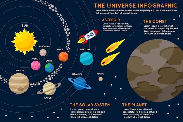 Detailed flat design universe infographic