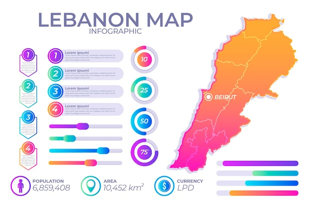 詳細なグラデーションレバノンマップ