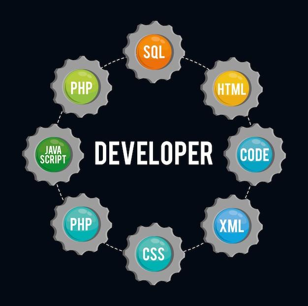Дизайн иконок разработчика