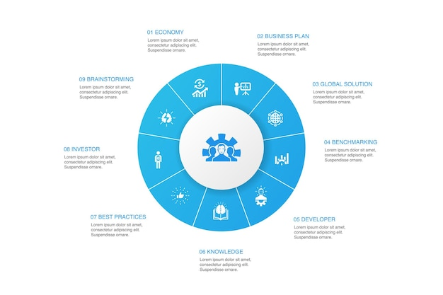 Development infographic 10 steps circle design. global solution, knowledge, investor, brainstorming simple icons