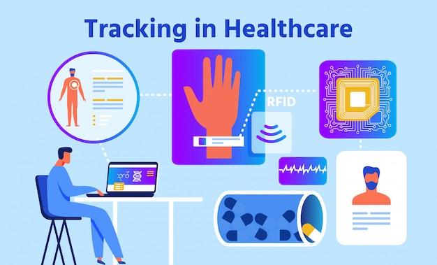 ヘルスケアポスターで追跡するためのデバイスとアプリ