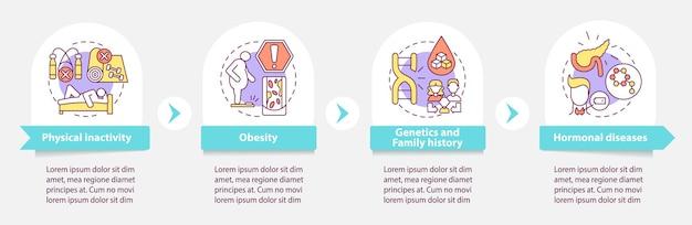 당뇨병은 벡터 인포그래픽 템플릿을 유발합니다. 신체 활동이 없는 프레젠테이션 개요 디자인 요소입니다. 4단계로 데이터 시각화. 타임라인 정보 차트를 처리합니다. 라인 아이콘이 있는 워크플로 레이아웃