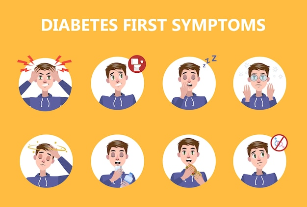 Инфографика ранних признаков и симптомов диабета. проблемы