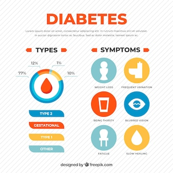 Diabetes infographic template with flat design