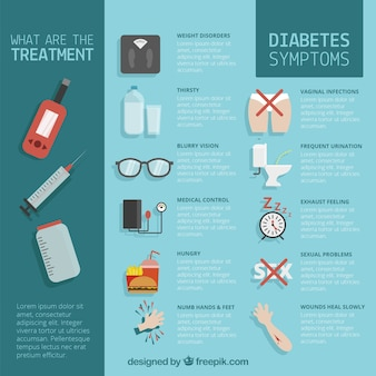 Diabetes infographic with elements