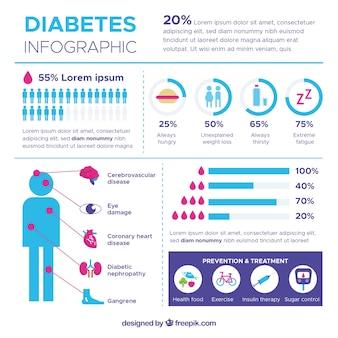 Diabete infografica con design piatto