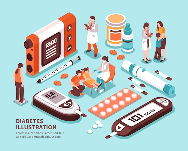 Diabetes isometric composition