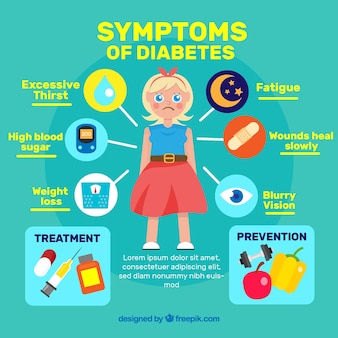 Diabetes symptoms composition with flat design