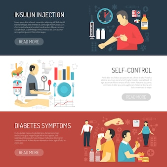 Diabetes symptoms horizontal banners