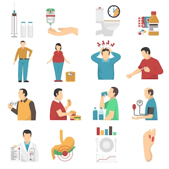 Diabetes symptoms icons set