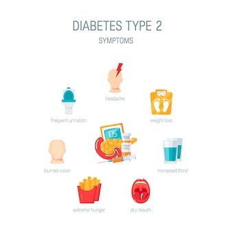 Симптомы диабета 2 типа. медицинская схема в плоском стиле.