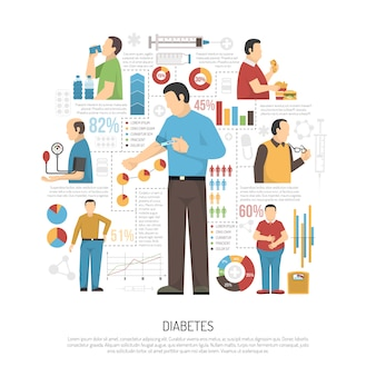 Diabetes web page vector illustration