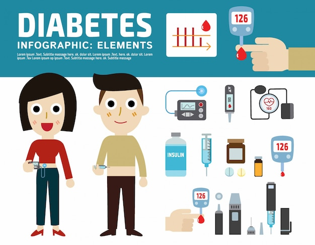 Diabetic disease infographic elements. diabetes equipment icons set.