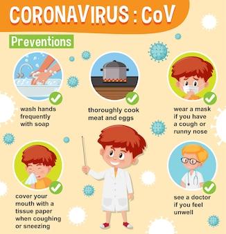 症状と予防策を備えたコロナウイルスを示す図
