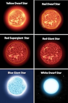 Diagram showing different stars in galaxy