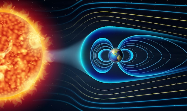 Diagram showing hot wave from the sun