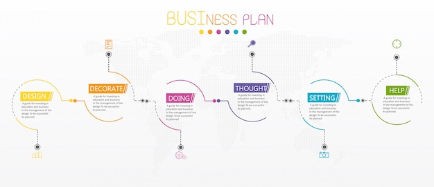Diagram used in education and business.