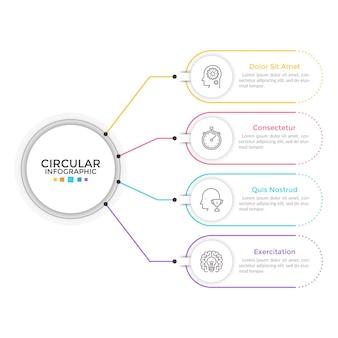 Схема с 4 элементами, соединенными с основным кругом. понятие о четырех функциях или этапах бизнес-процесса. шаблон оформления линейной инфографики. современные векторные иллюстрации для презентации, отчета.