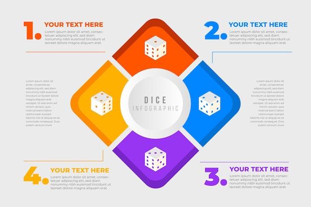 Dice infographic