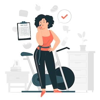 Иллюстрация концепции диеты