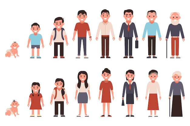Different age of the person cartoon illustration