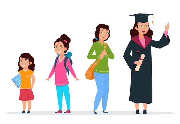 Different ages of girl student. primary schoolgirl, secondary school pupil student. growing stage of college education. vector set
