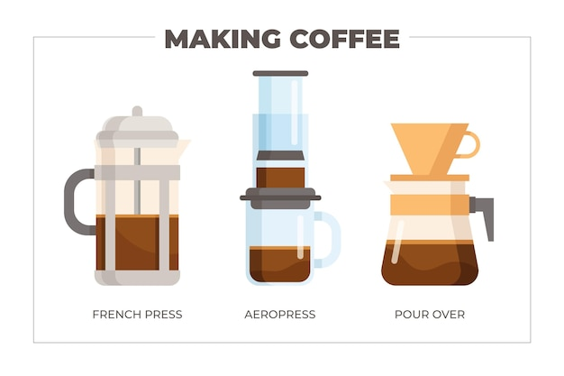 Различные способы приготовления кофе