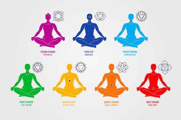 Set di diversi chakra del corpo colorato