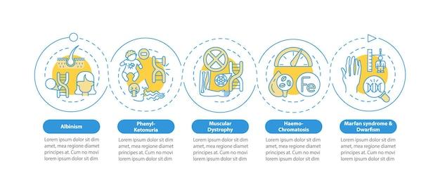 さまざまな遺伝性疾患のベクトルのインフォグラフィックテンプレート。ヘルスケアプレゼンテーションのデザイン要素。 5つのステップによるデータの視覚化。タイムラインチャートを処理します。線形アイコンのワークフローレイアウト