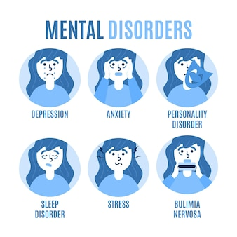 Different mental disorders concept