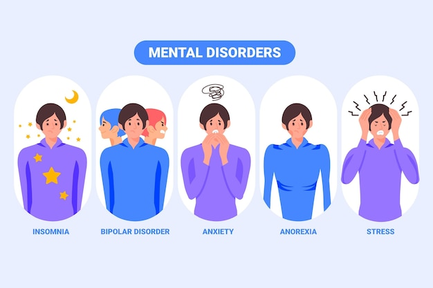 Иллюстрированные различные психические расстройства